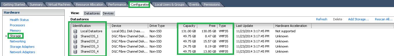 Datastore summary